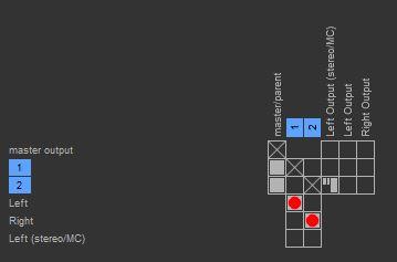 routing matrix